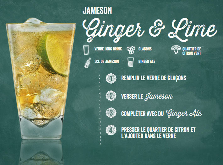 Cocktail Jameson Ginger et citron