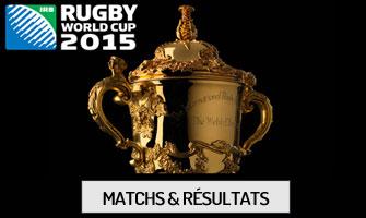 Coupe du Monde de Rugby - Matchs & Résultats