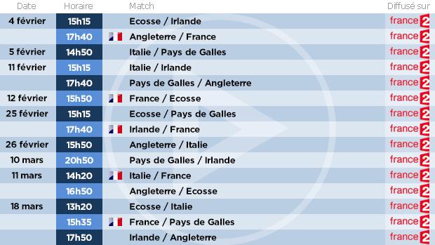 retransmissions du Tournoi des 6 nations sur France Télévisions