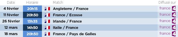 retransmissions du Tournoi féminin des 6 nations sur France Télévisions