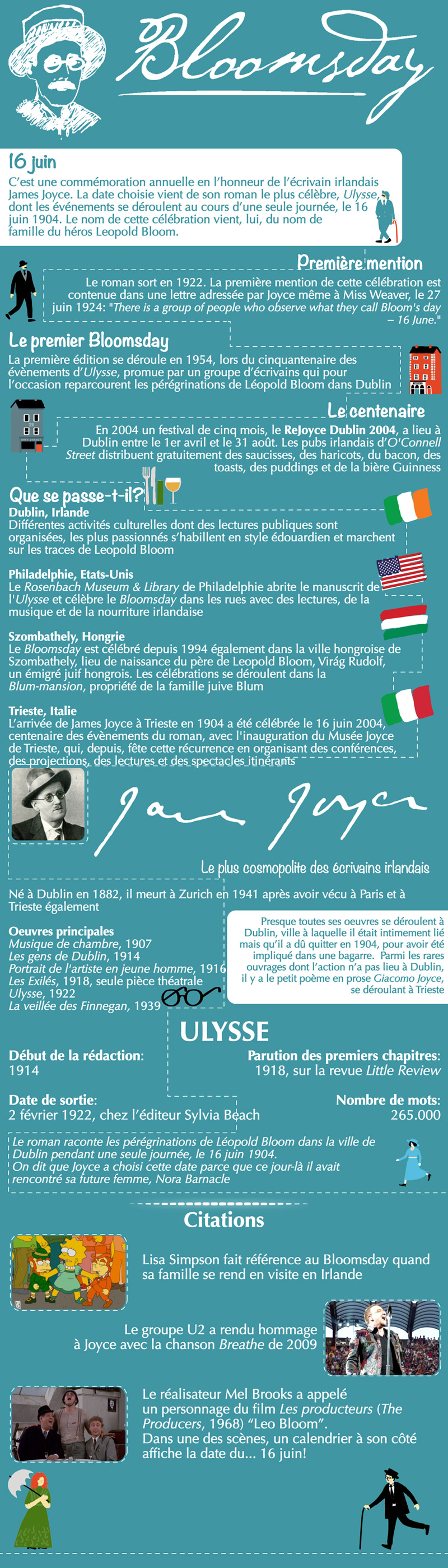 Programme Bloomsday 16 juin 2017